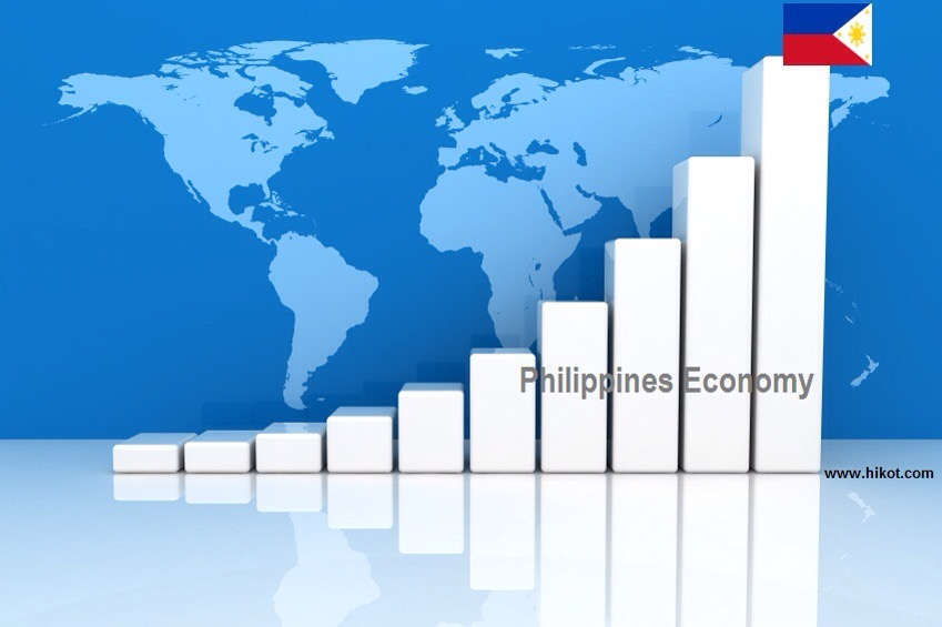 an analysis of the economy of philippines