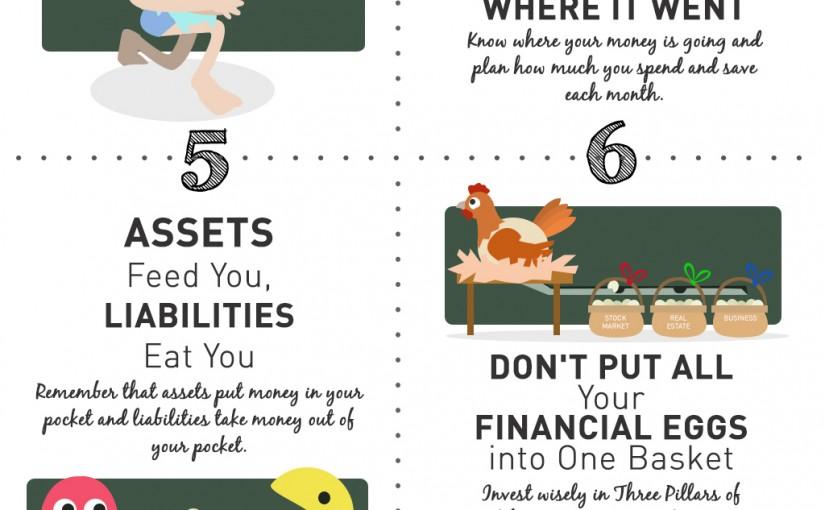 10 Money Principles Kids Should Learn