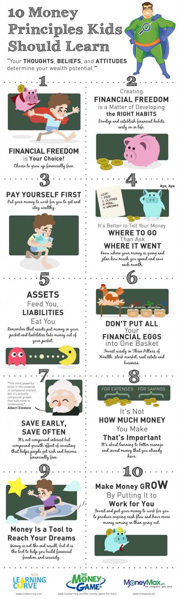 10 Money Principles Kids Should Learn